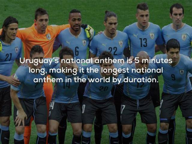 2018 World Cup And Some Facts About The Participating Nations