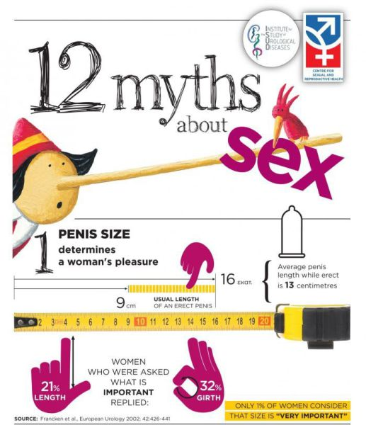 The Top Sex Myths Debunked