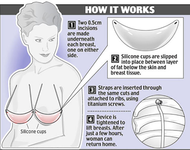 The Brutal Honest Truths about Boobs