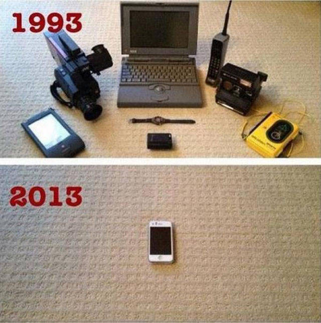 A Revealing Comparison of Life Today vs. Life in the Past