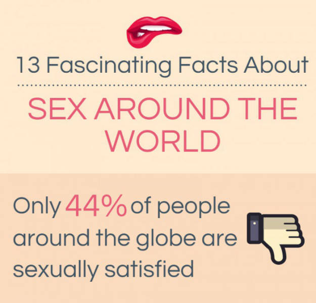 Interesting Facts about Sex in the World That Might Surprise You