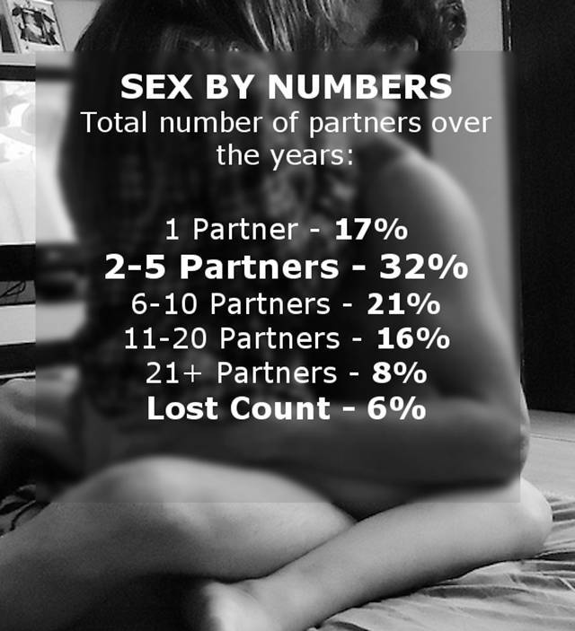 What Pleasure And Good Sex Mean To Canadians
